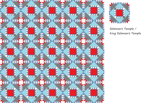 king Solomon's Temple-layout