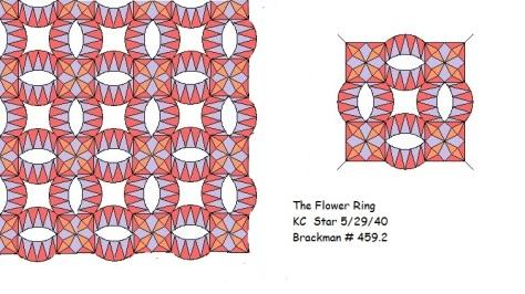 The Flower Ring
